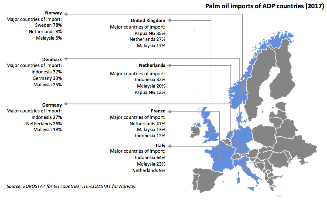 Palm oil - Amsterdam Declarations Partnership
